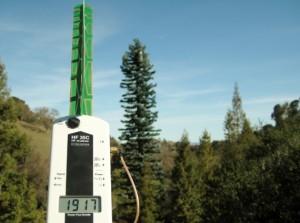 Website HF35C Meter